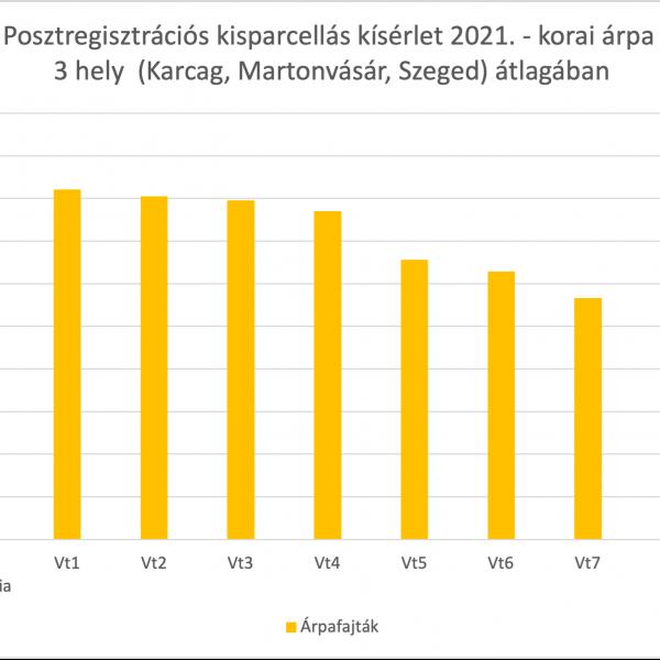 KH_Karpatia_Agromag